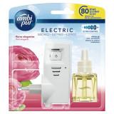 Ambipur Deodorante Casa Completo Elettrico - 80 Giorni - Fiori Eleganti